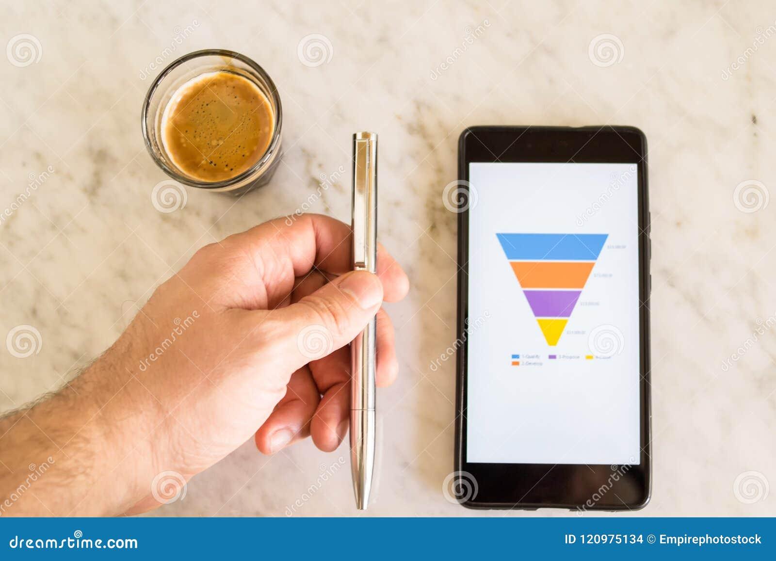 Försäljningar kanaliserar visat på en smart telefonskärm, den manliga handen som pekar på data