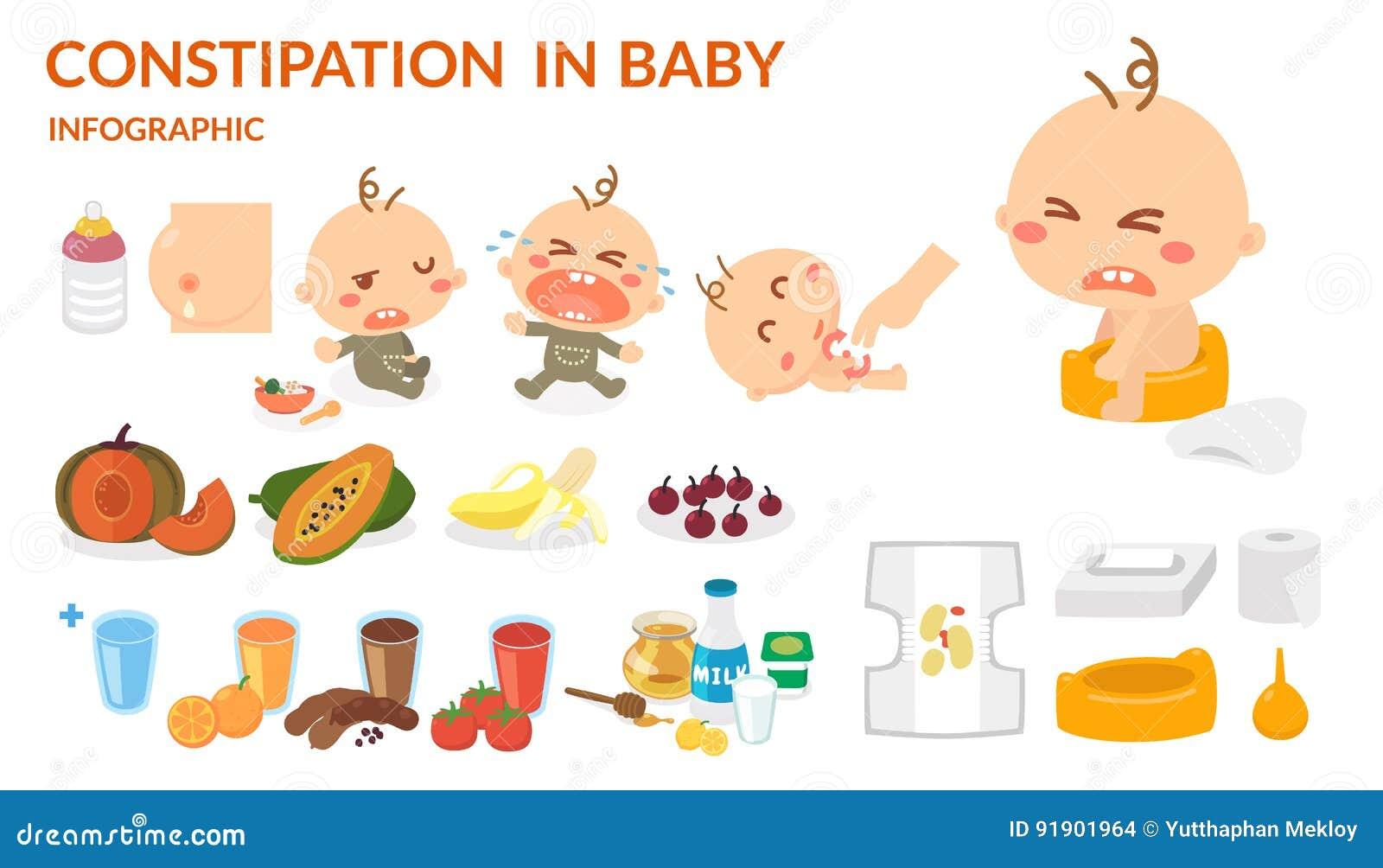 Förstoppning Behandla Som Ett Barn In Stock Illustrationer