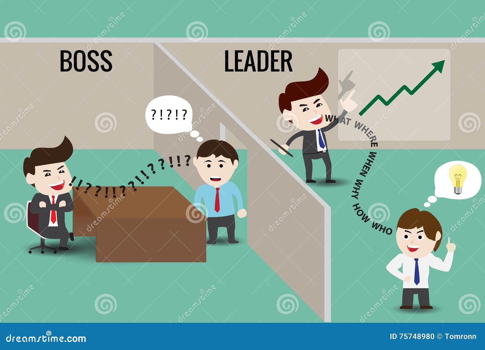 Führer oder Chef, Schablone