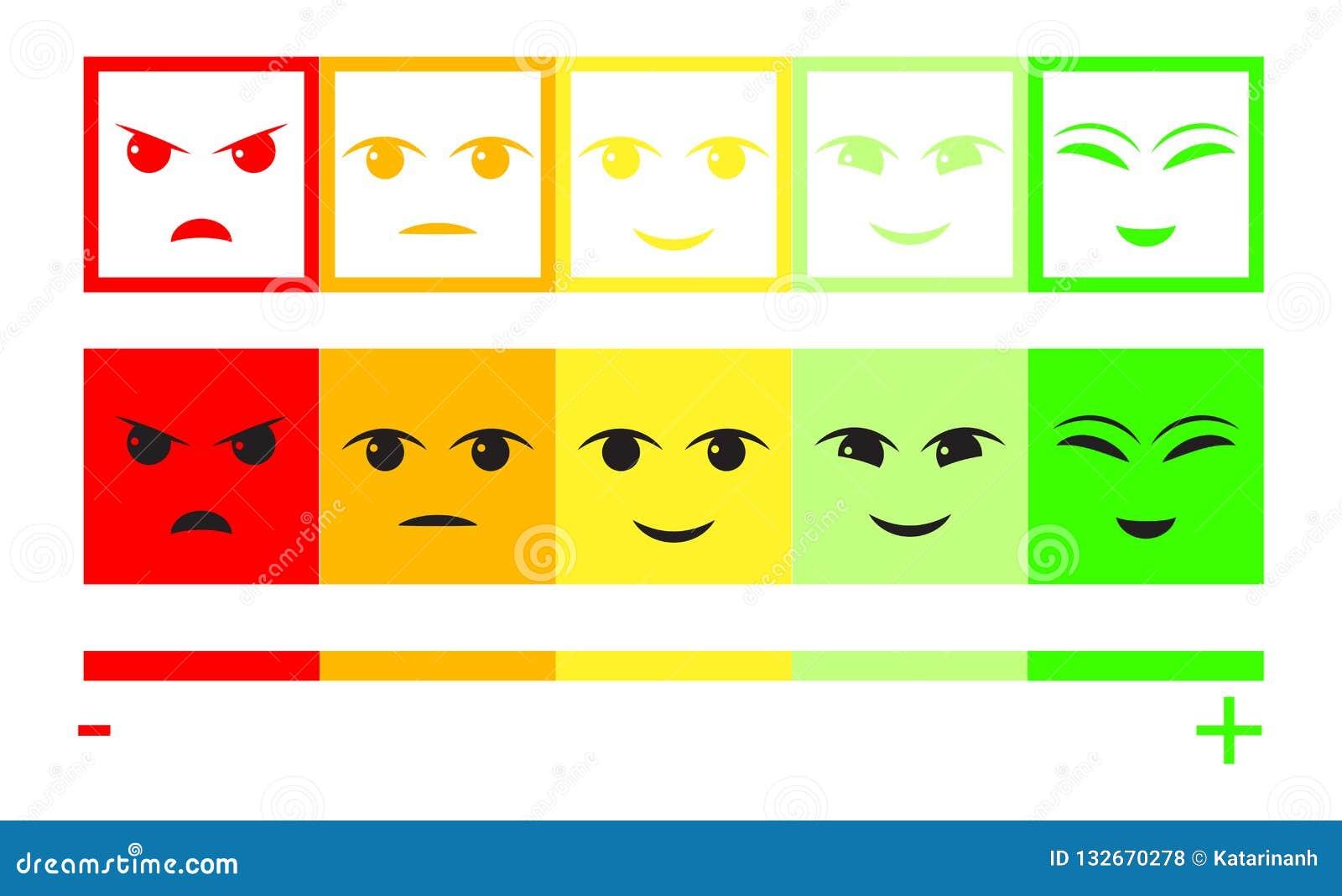 Fünf Farbgesichts-Feedback/Stimmung Gesichtsskala des Satzes fünf - neutrales trauriges des Lächelns - lokalisierte Vektorillustr