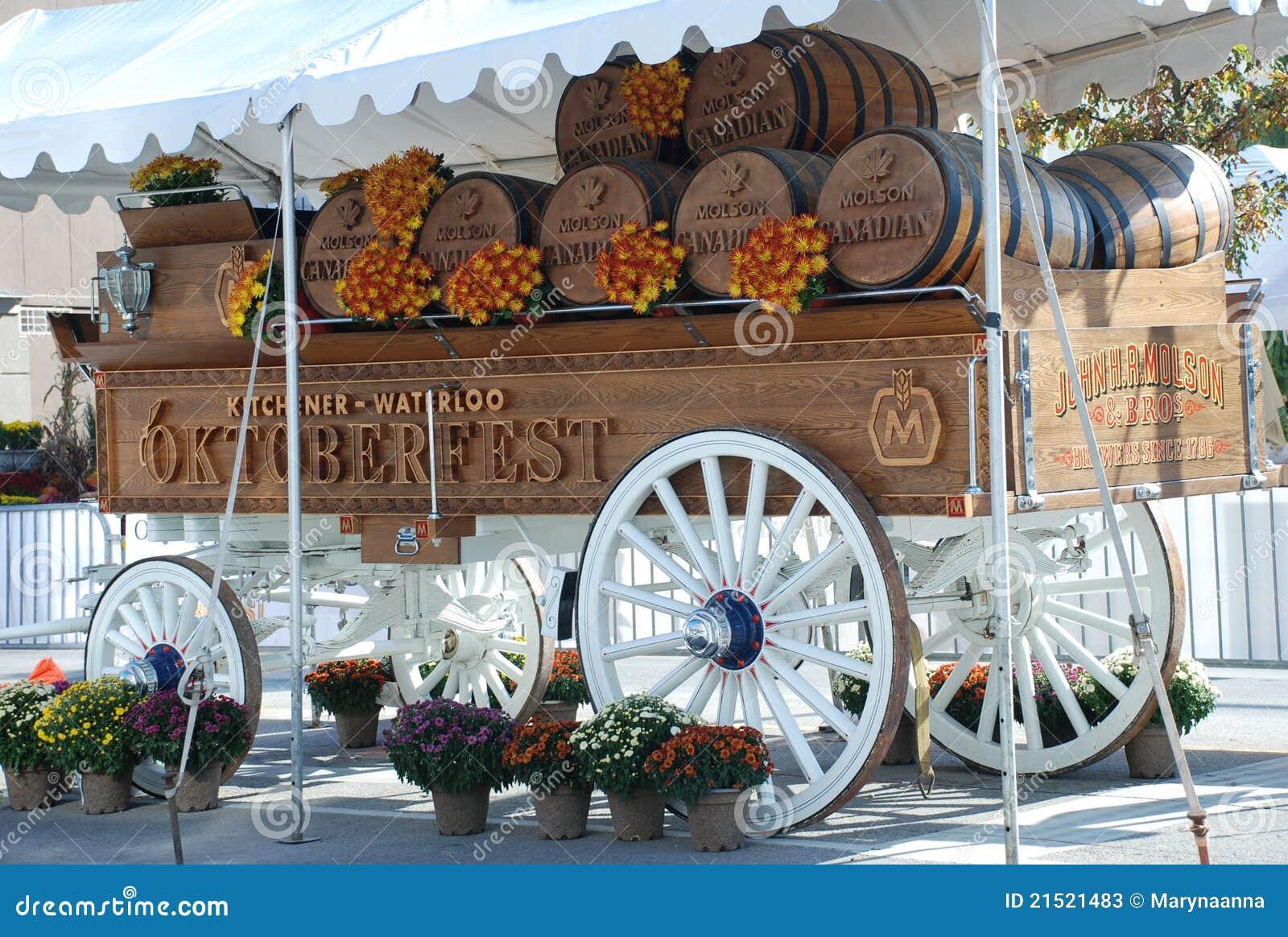 Fabbricanti di birra di Oktoberfest