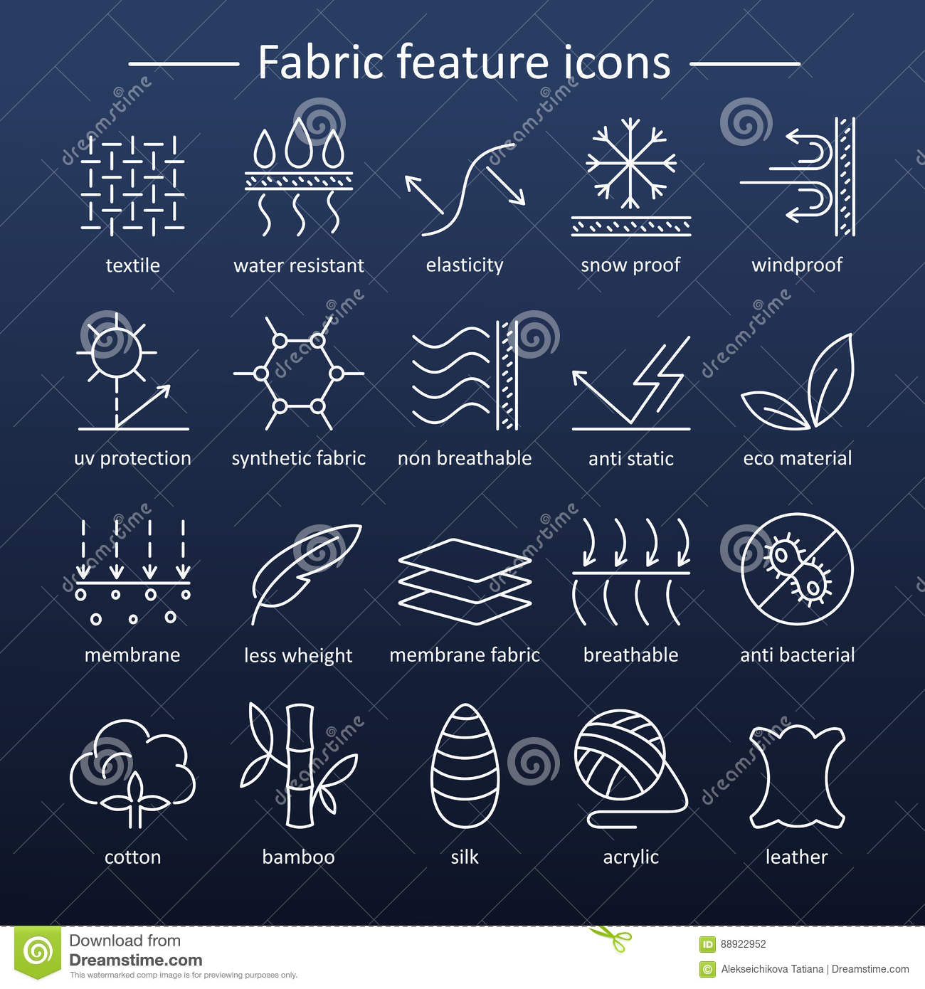 Fabric Textile Properties Thin Line Vector Icons Cartoon ...
