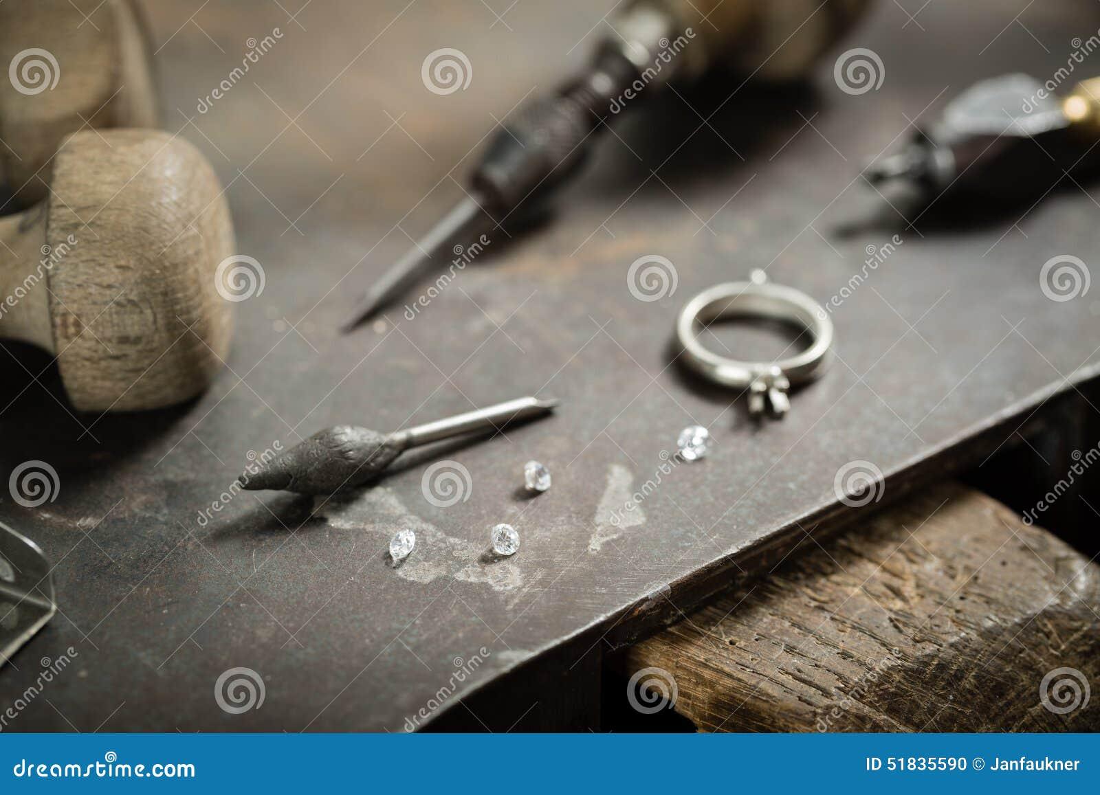 Fabricación de la joyería del arte