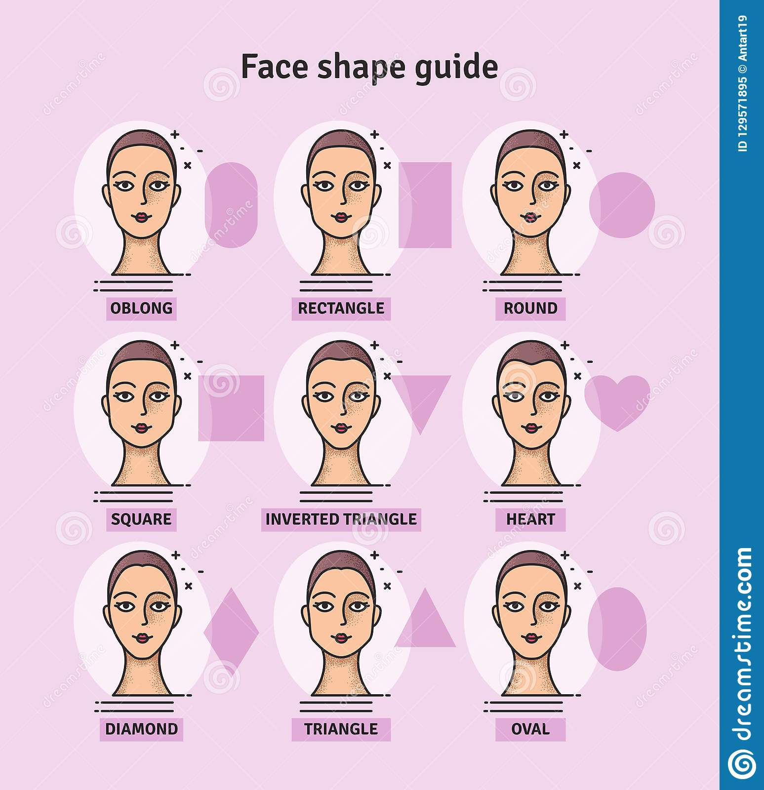 Fine Face Shape Guide The Set Of Different Types Of Woman Face Natural Hairstyles Runnerswayorg