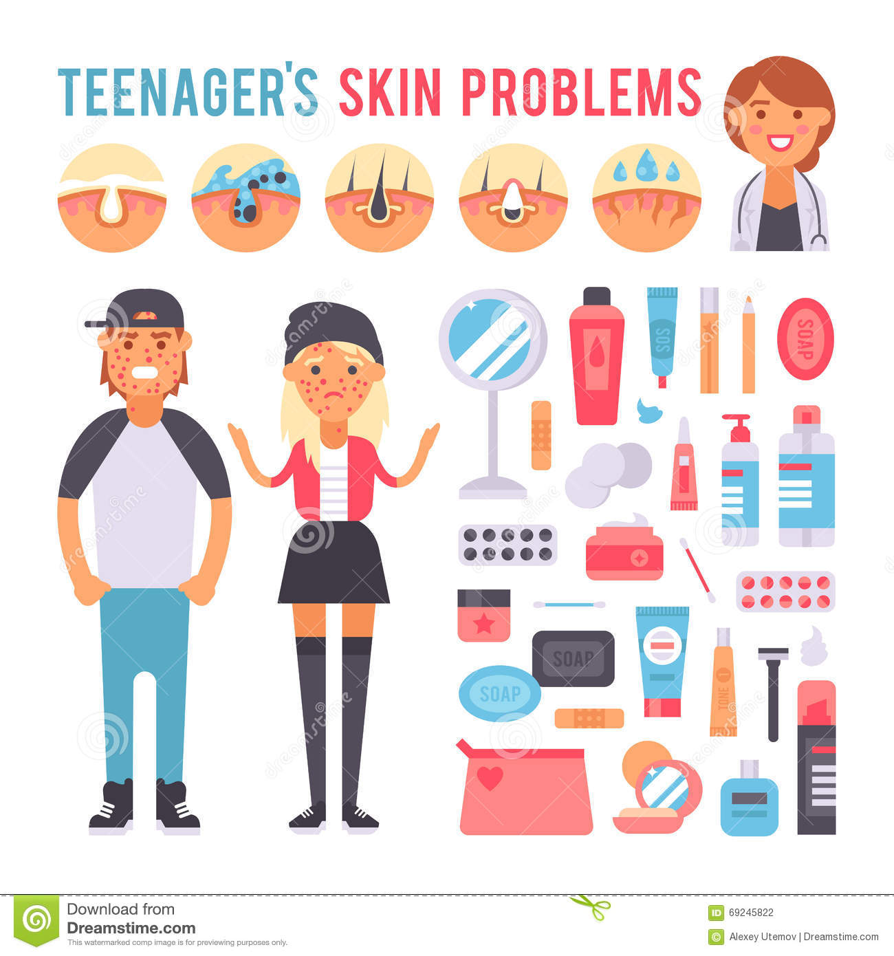 Skin Care Infographic: Facial Care Teenager People Defects Skin Problems