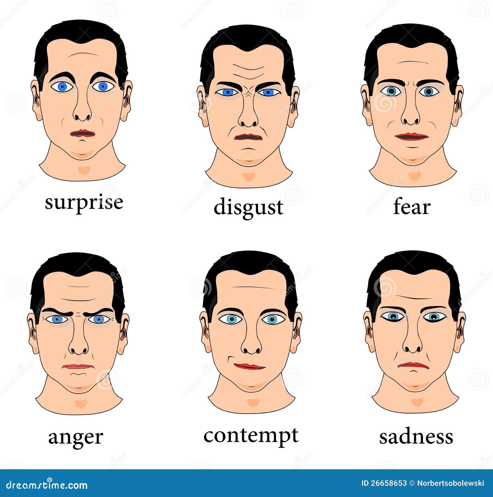 ansiktsuttryck