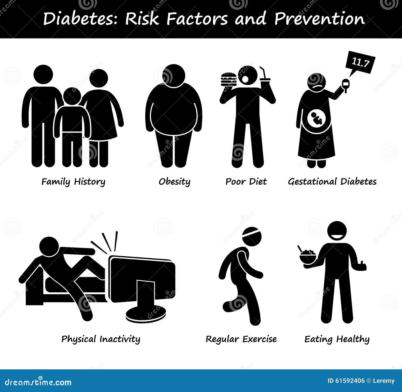 prevención gestacional de la diabetes