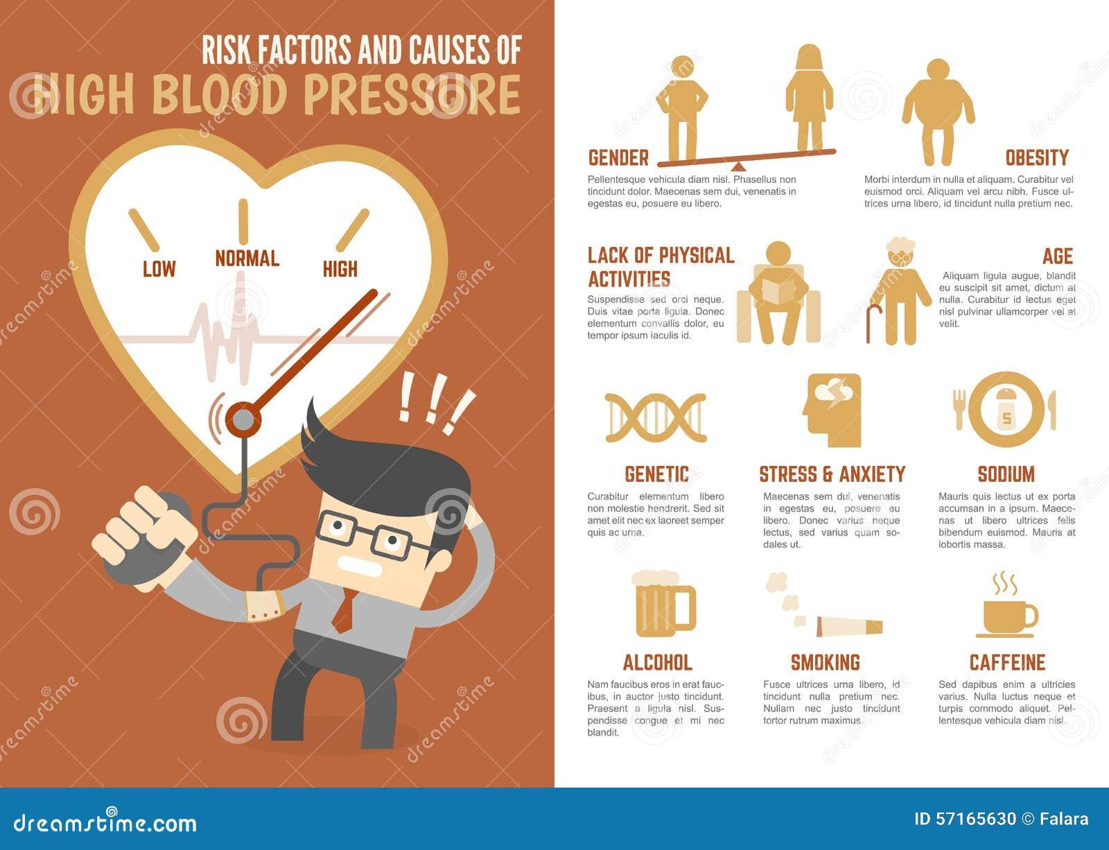 Causas de la presión arterial alta cafeína - Puede..