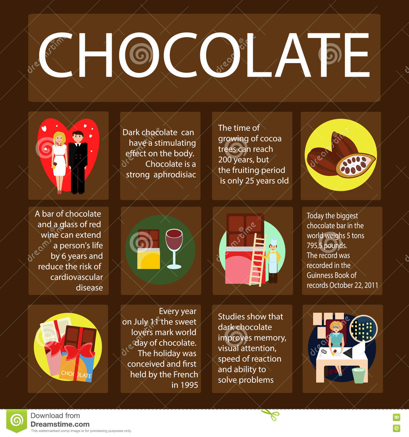Facts About Chocolate Stock Vector - Image: 75279981