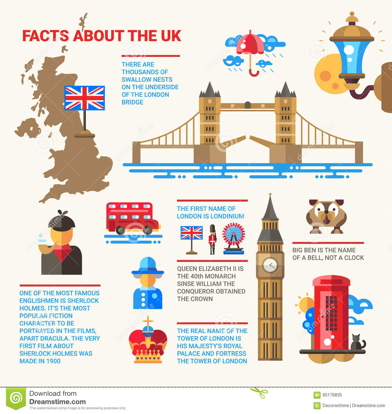 Poster design uk - Poster Design Uk Facts About The Uk Poster With Flat Design Infographic Elements