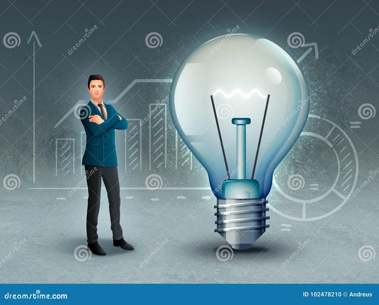 Faculdade criadora e inovação do negócio