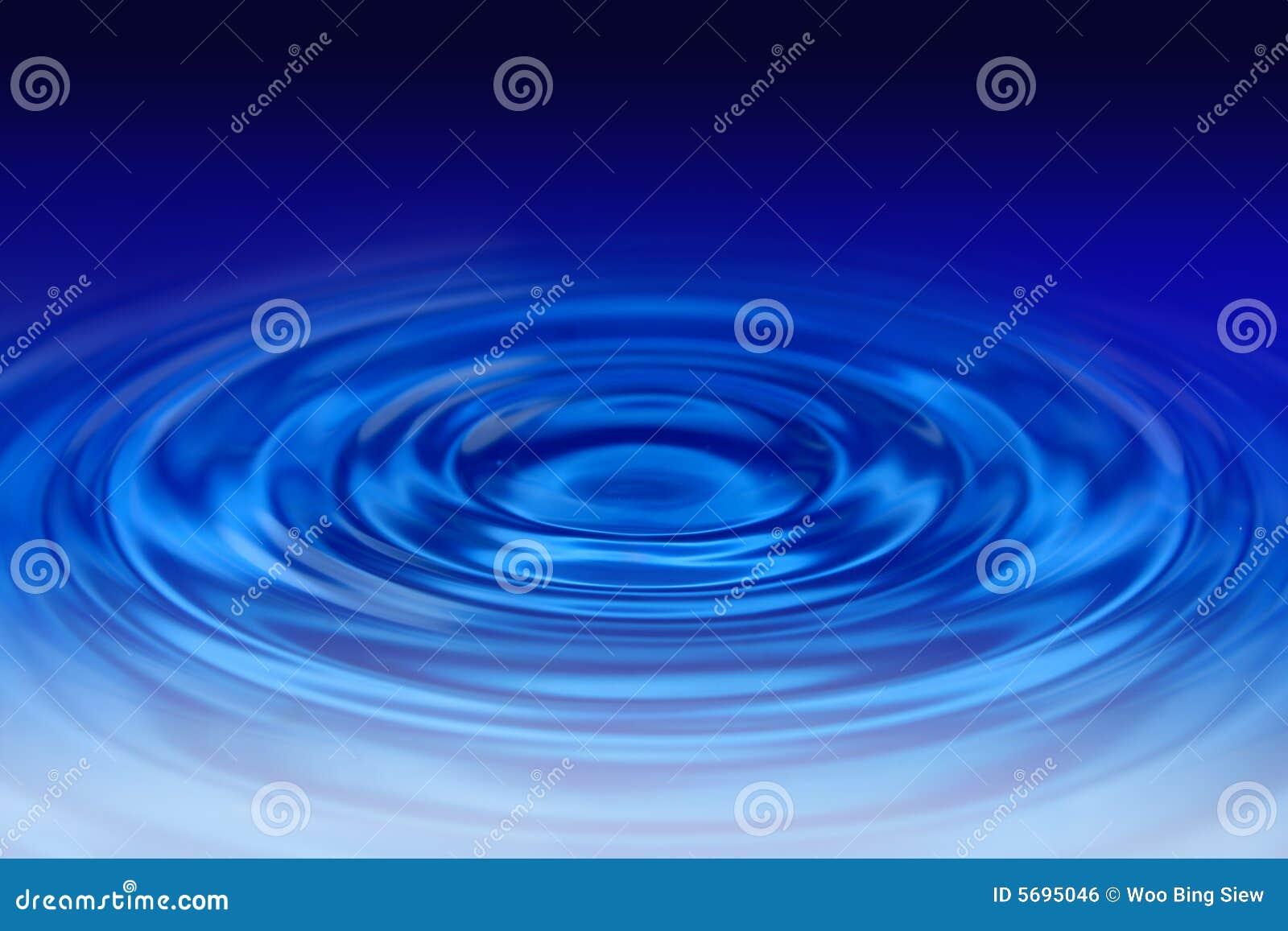 Fale wody