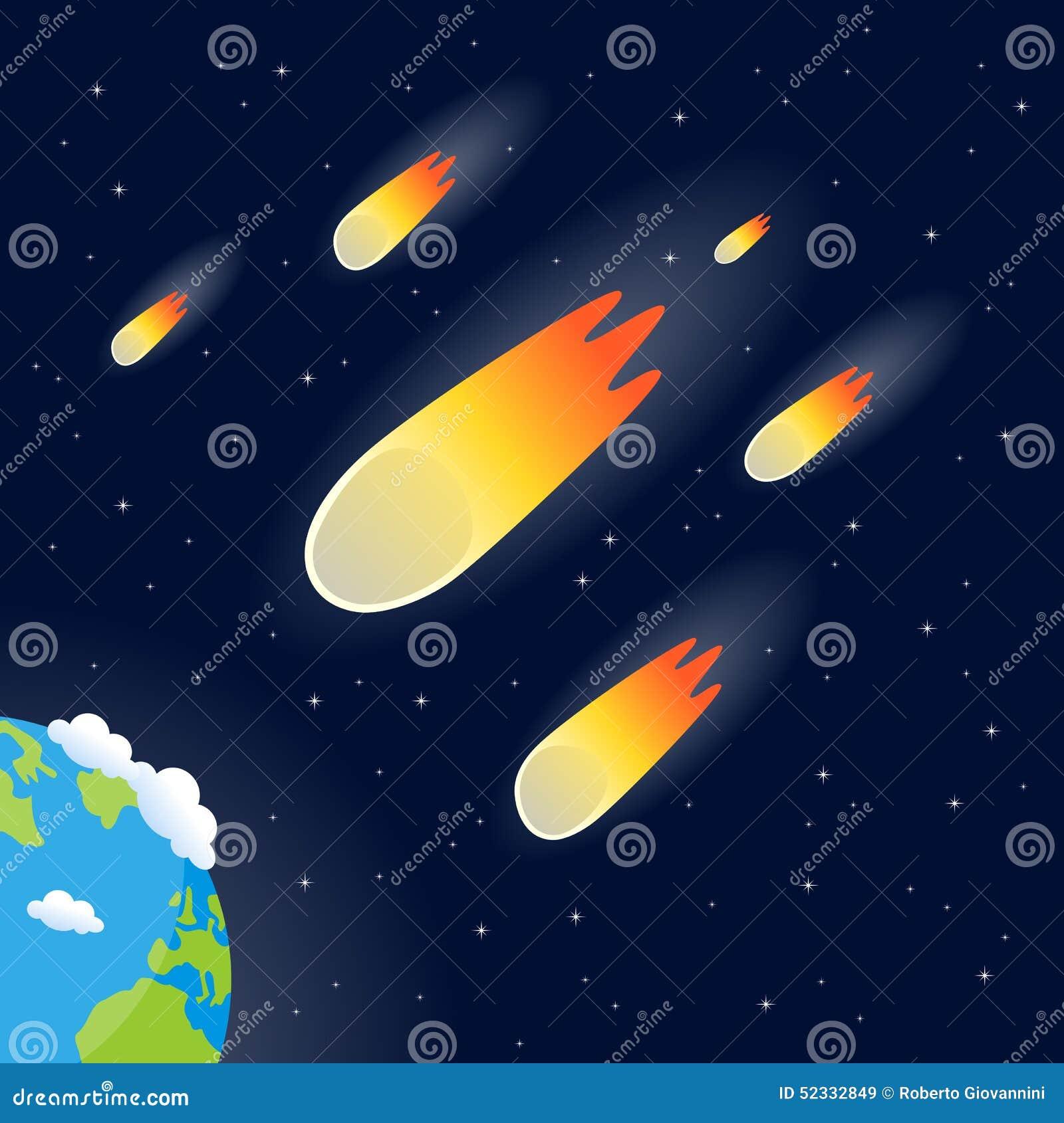 Falla för komet, för meteor eller för asteroider