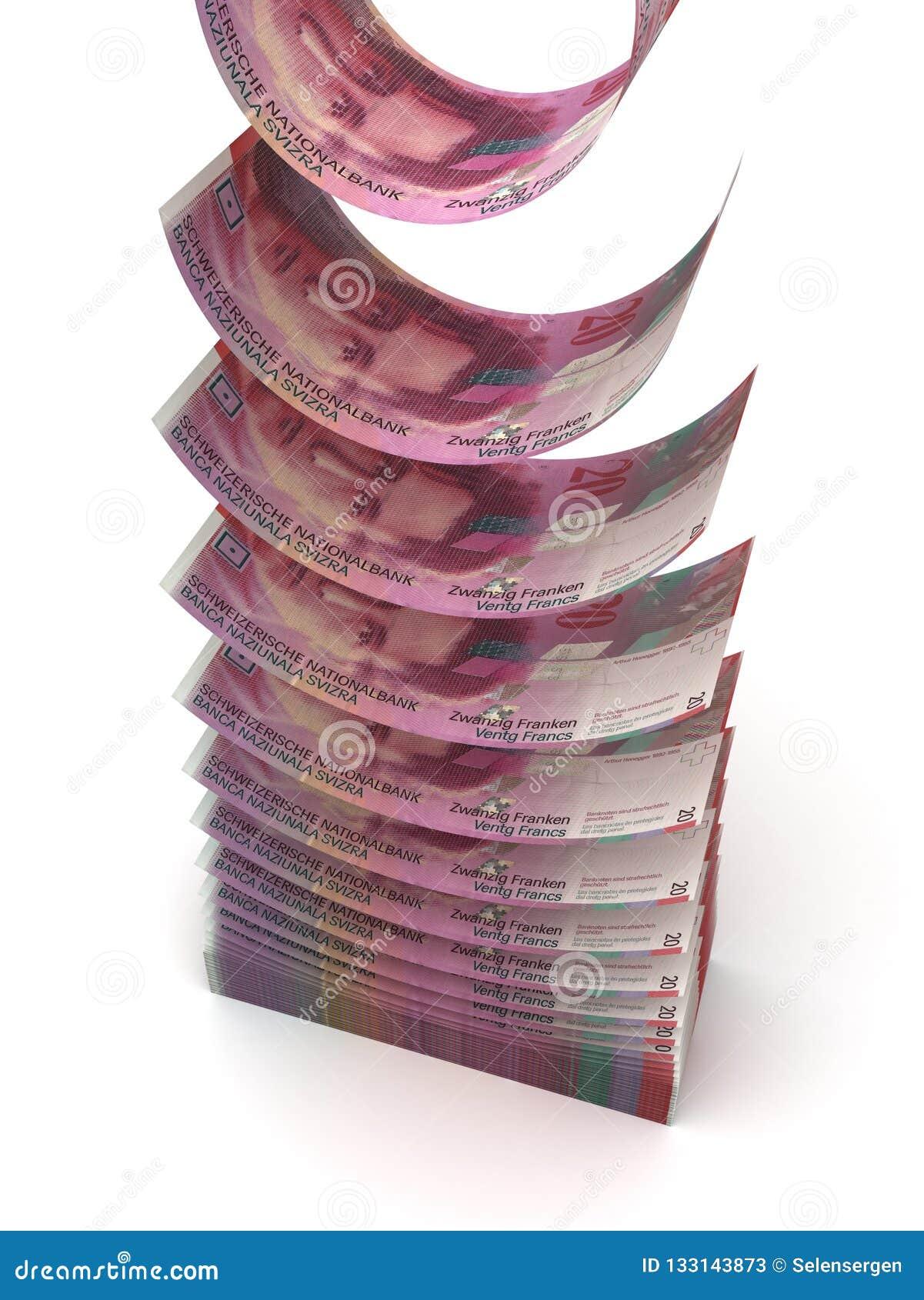 Fallande schweizisk franc