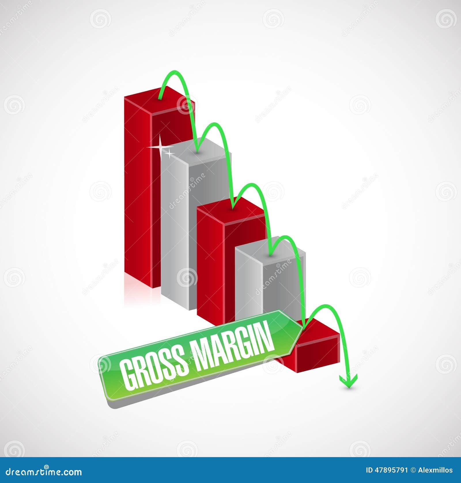 falling business gross margin stock illustration image 47895791. Black Bedroom Furniture Sets. Home Design Ideas