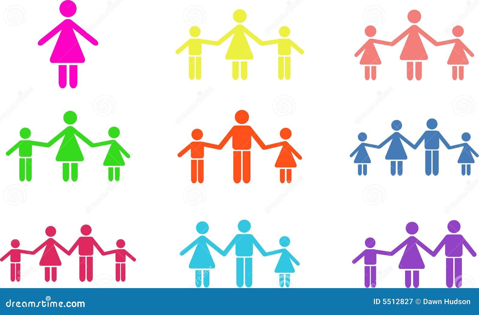 Formen Der Familie