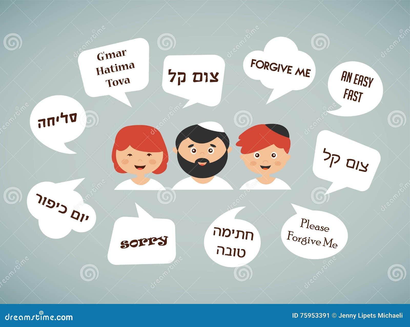 Familjemedlemmar som säger den traditionella hälsningen för yomkippur i hebré judisk ferie
