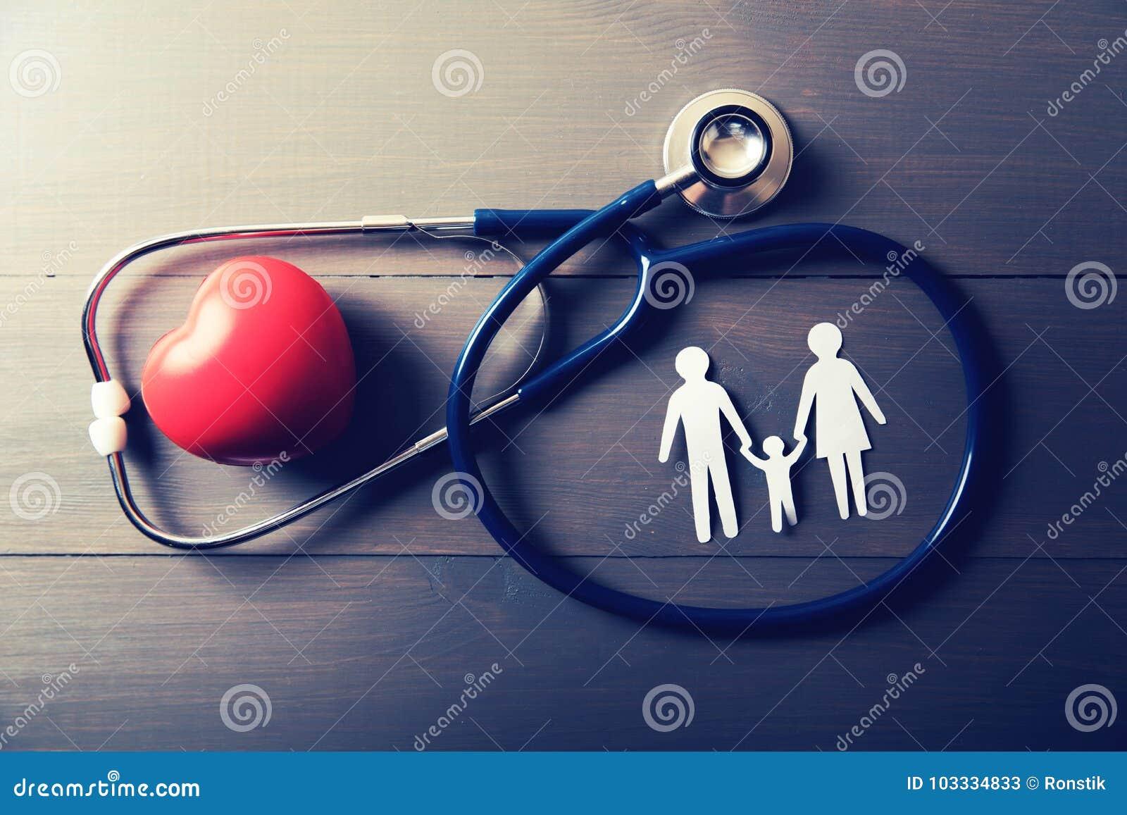 Familjhälsovård och försäkringbegrepp