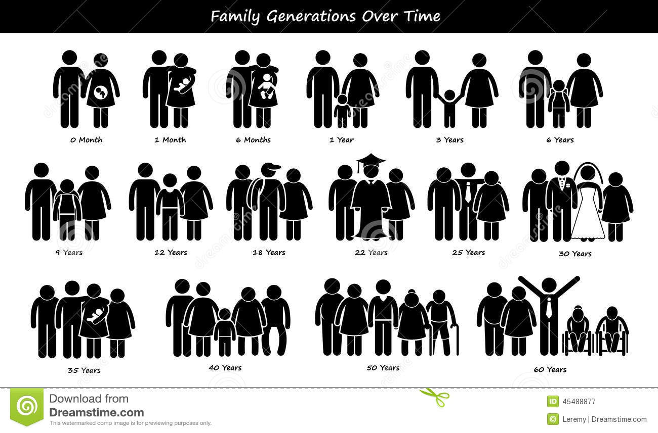 family generations development stages process cliparts running stick figure vector stick figure vector free