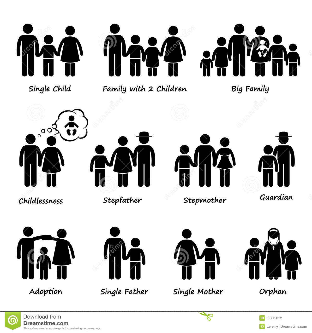 Family Size And Type Of Relationship Cliparts Stock Vector - Image ...
