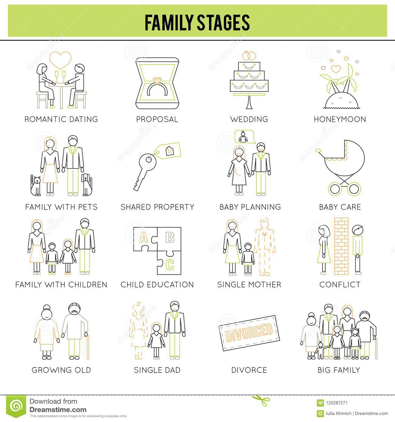 Family stages set stock vector  Illustration of property - 120287271