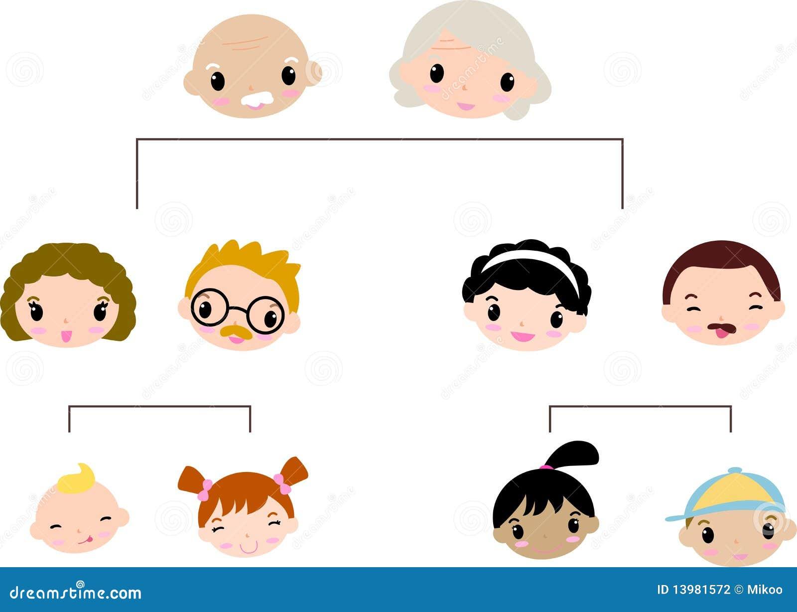 family tree stock vector  illustration of icon  relative