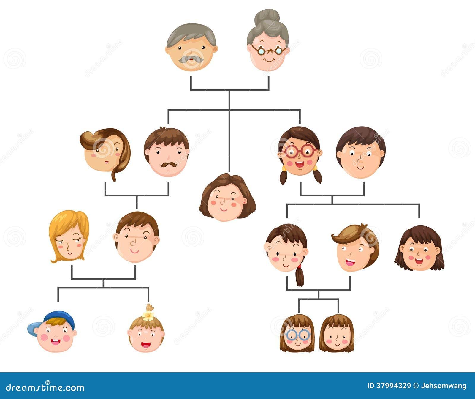La Familia Workshet In Spanish 06 - La Familia Workshet In Spanish