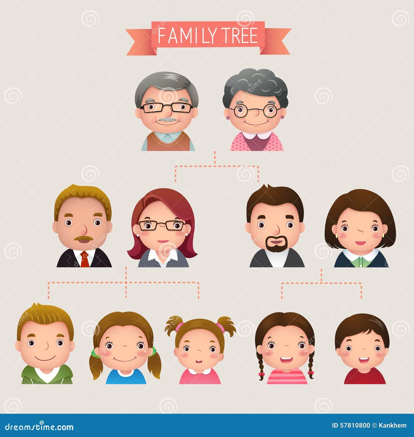 Family Tree Stock Vector - Image: 57810800