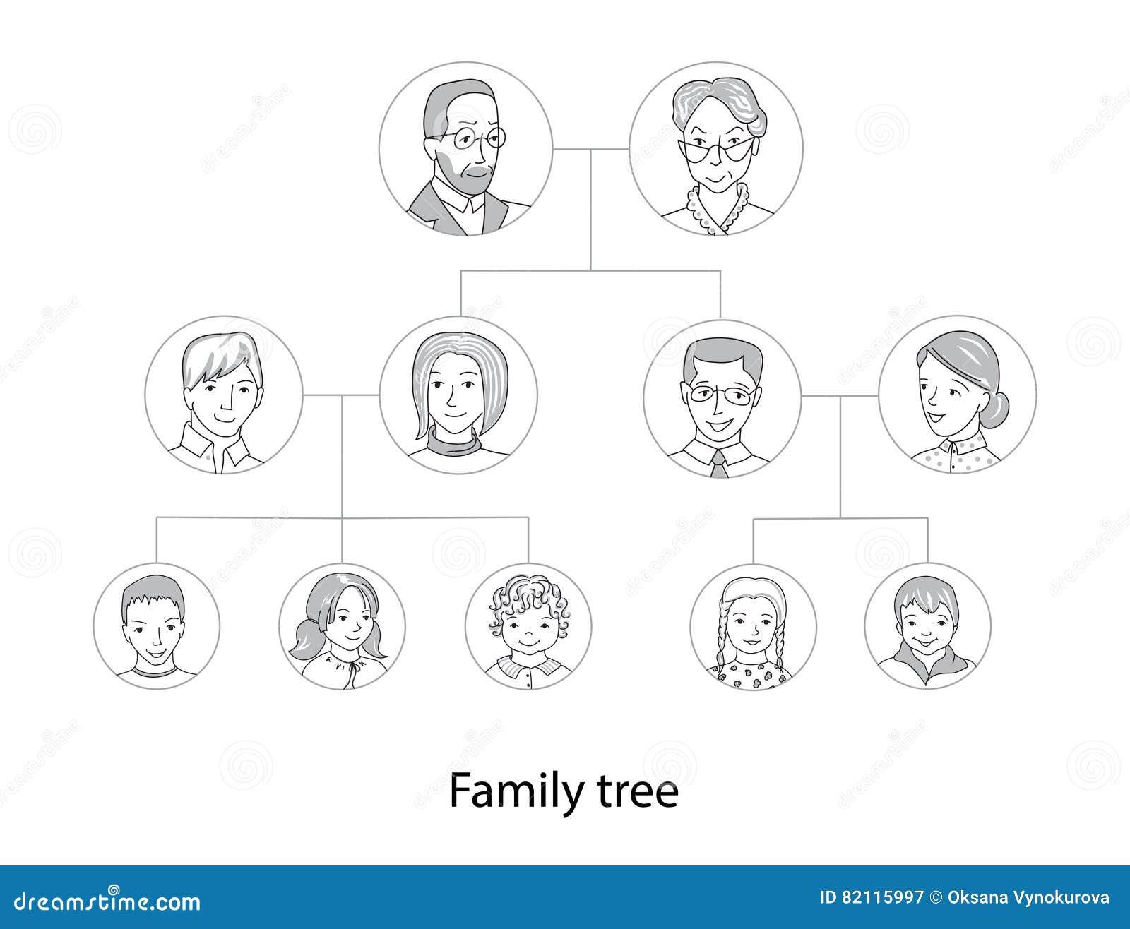 cartoon generation family tree isolated on white cartoon