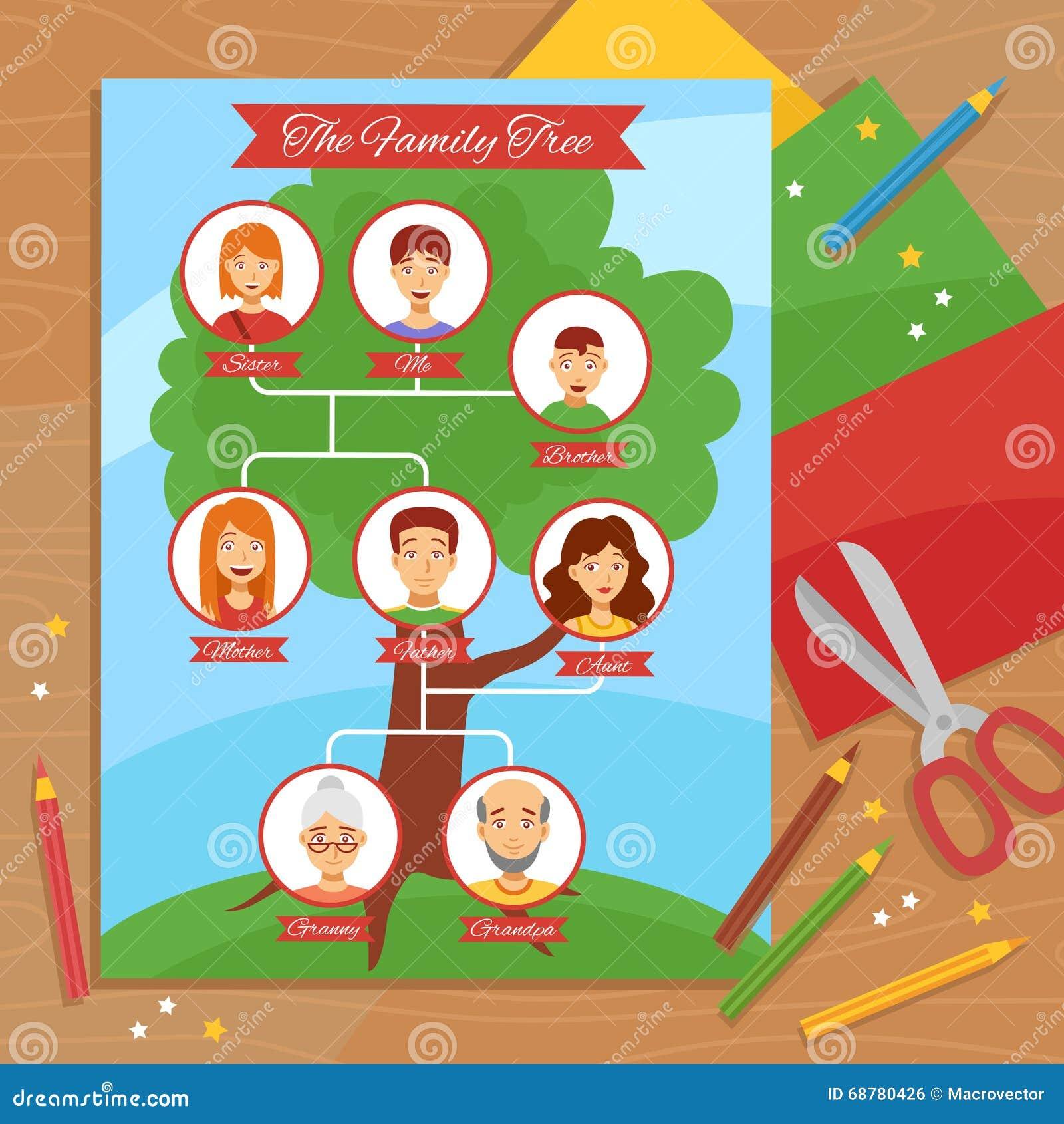 Family Tree Creative Handwork Flat Poster Stock Vector ...
