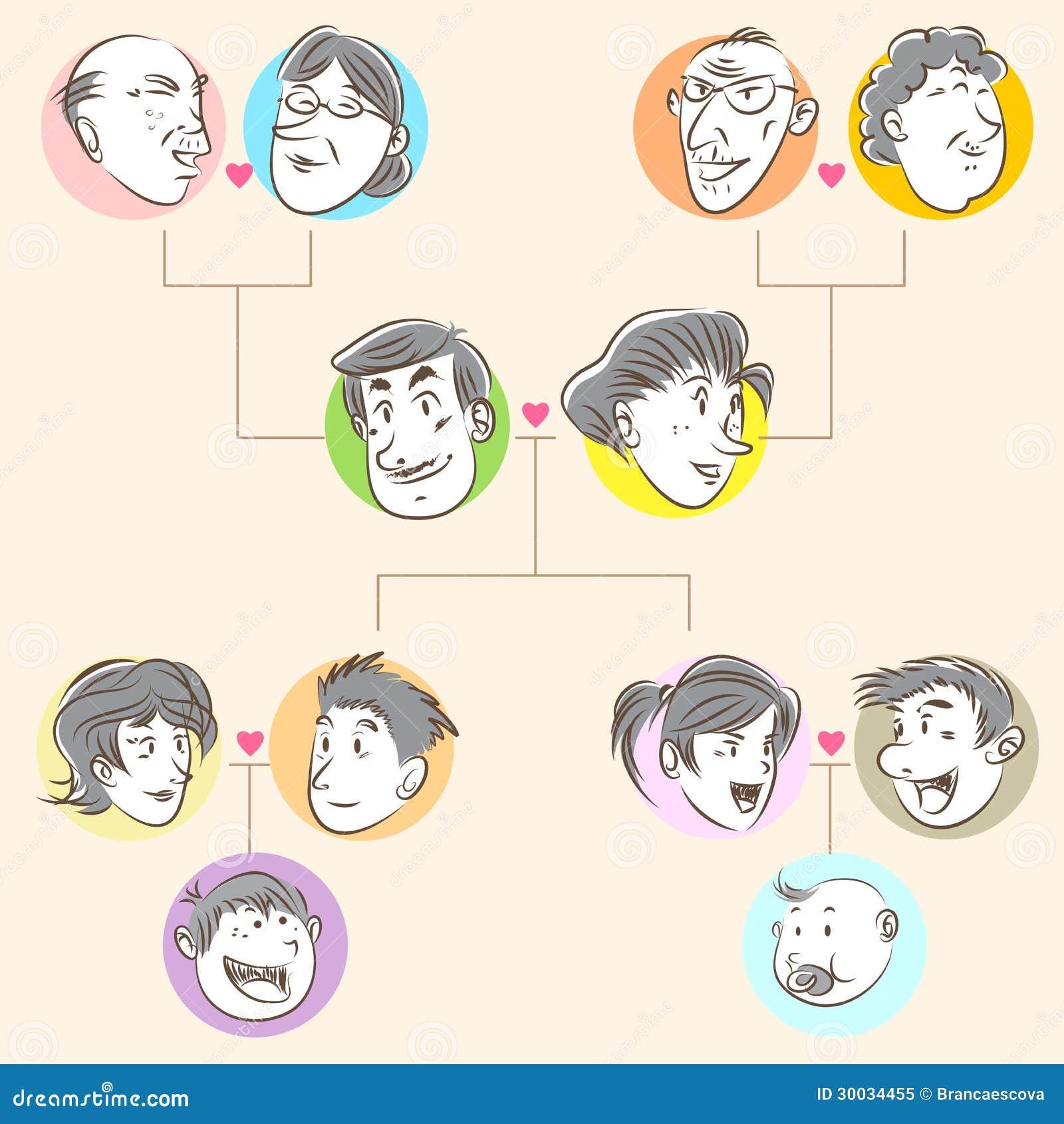 Family Tree Design Free