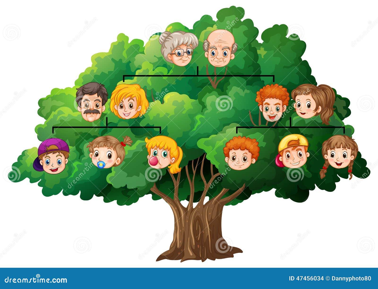 family tree stock vector image 47456034 tree trunk clip art heart tree trunk clipart free