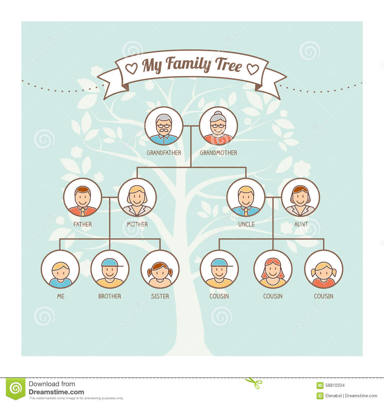 family life and kinship relations essay 2006-11-19  view and download kinship essays examples also  5 pages document type: essay paper #: 44121409 family & kinship (anthropology  marriage has weakened as the prime social institution of family life there are a.