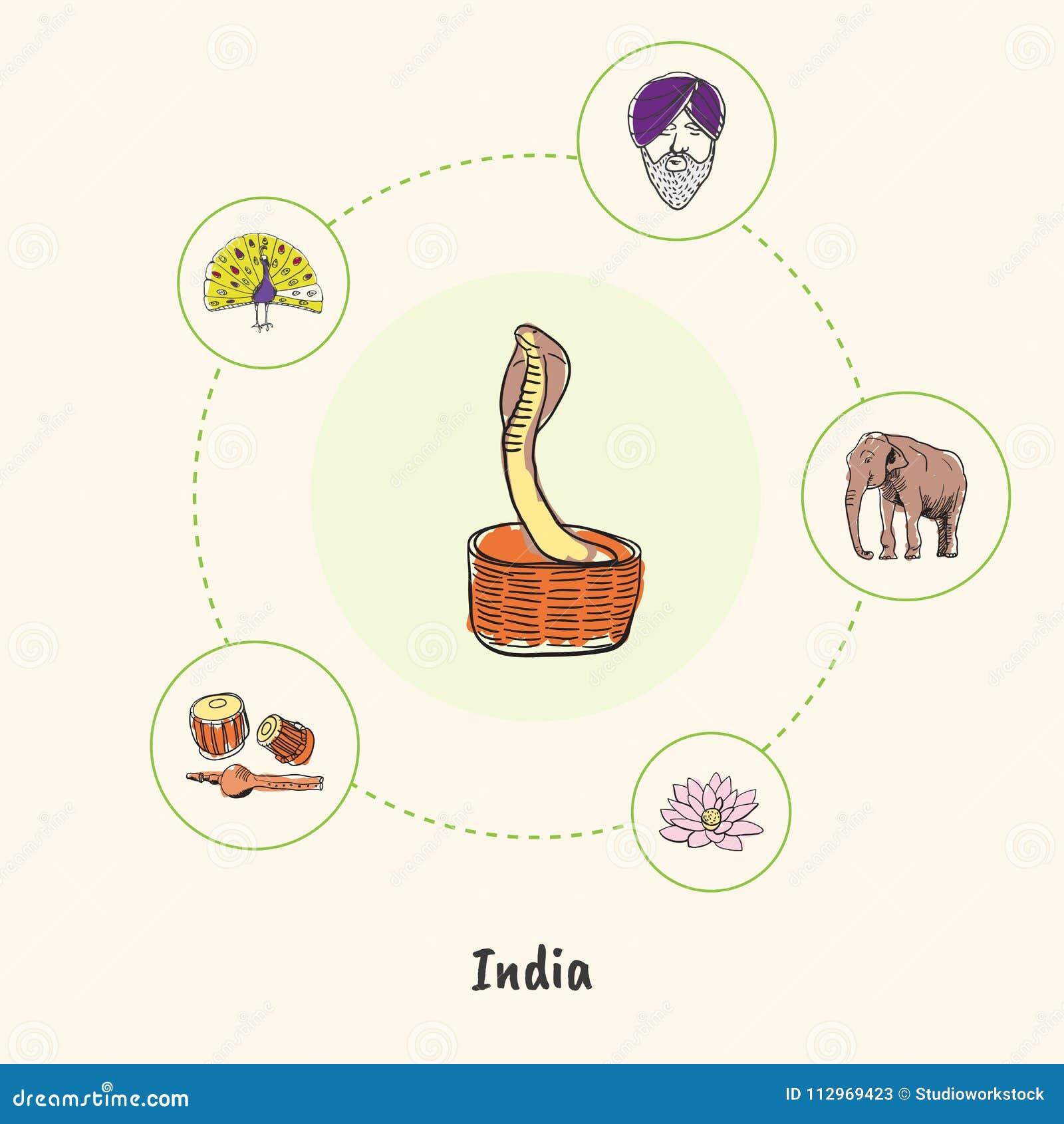 Famous India Symbols Doodle Colorful Concept Stock Illustration
