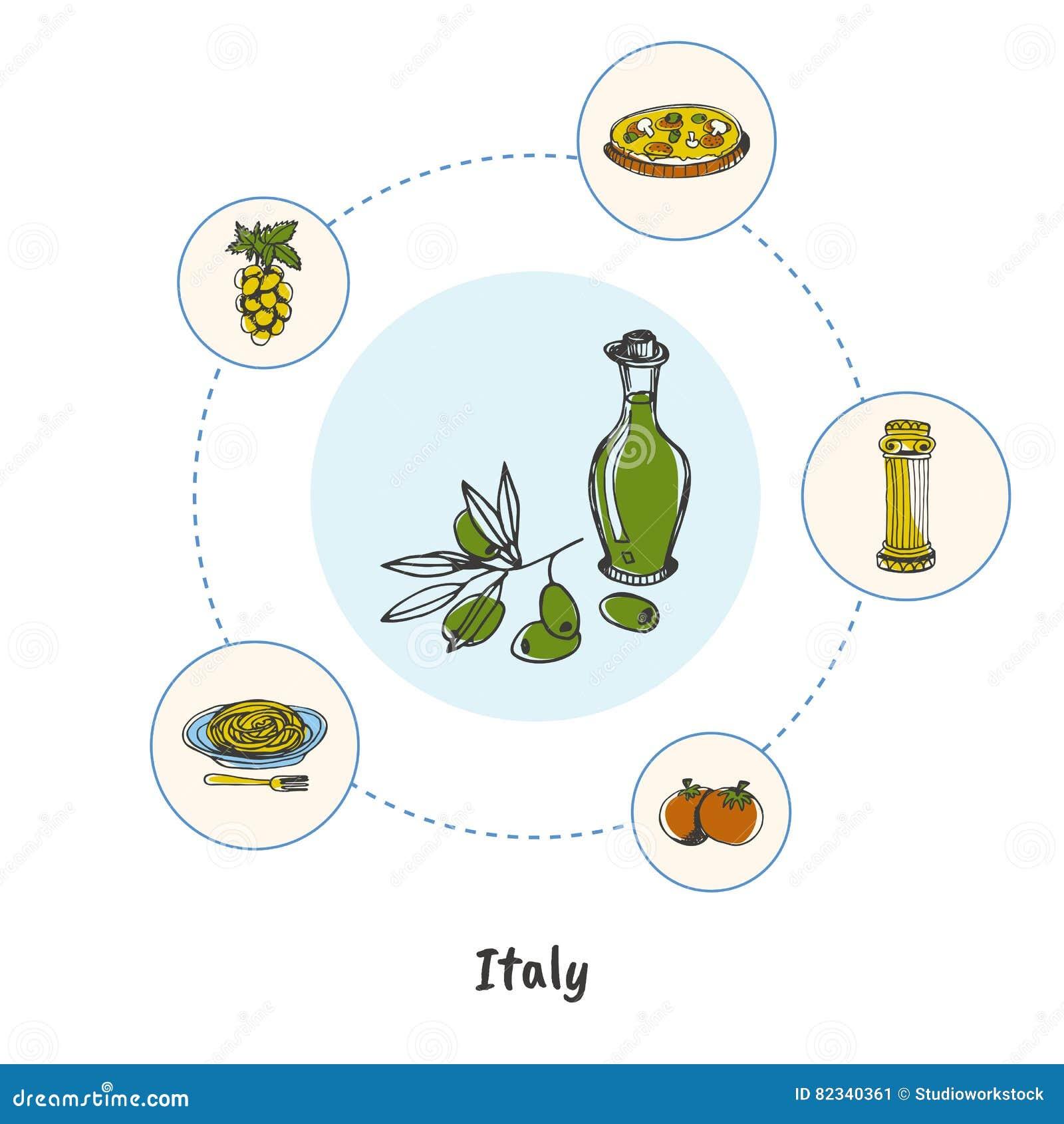Famous Italian Symbols Doodle Vector Concept Stock Vector