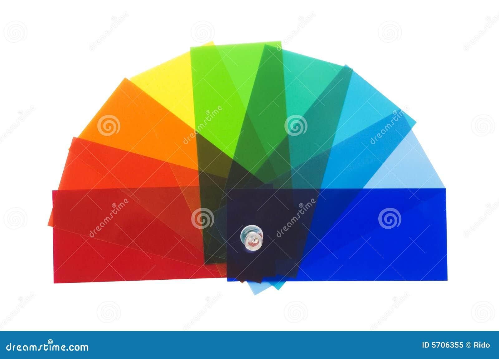 Farbenmuster getrennt