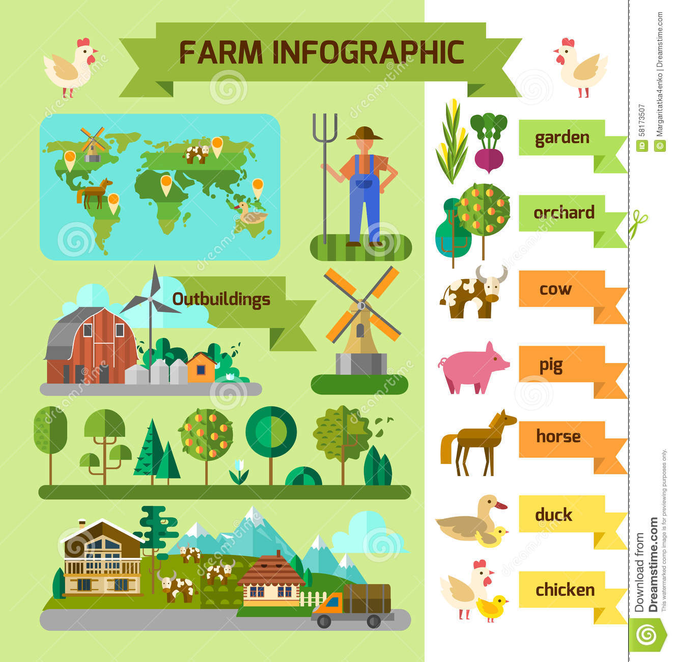 Infographic eco farm. Flat style. Vector file is EPS 10.