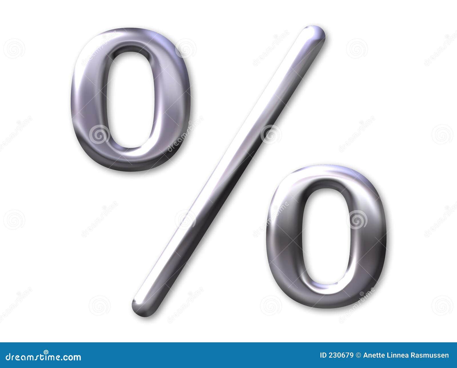 Fasad procentsatssilver