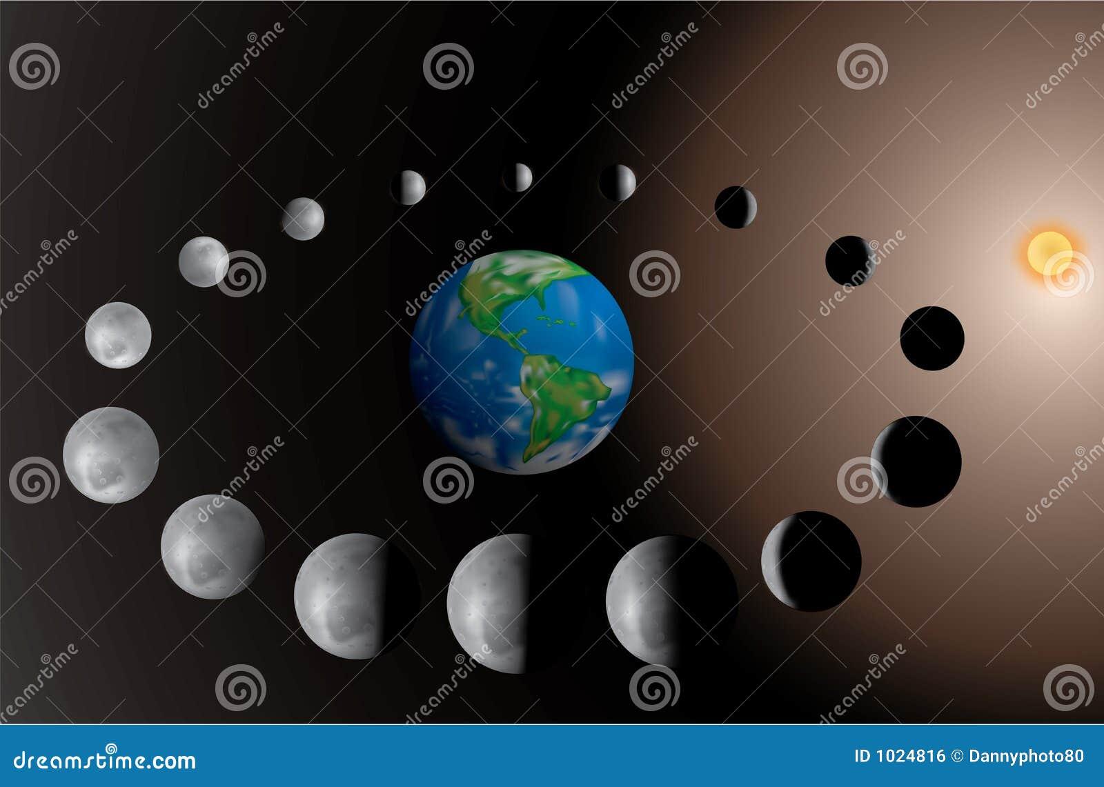Imagem de Stock Royalty Free: Fases da lua