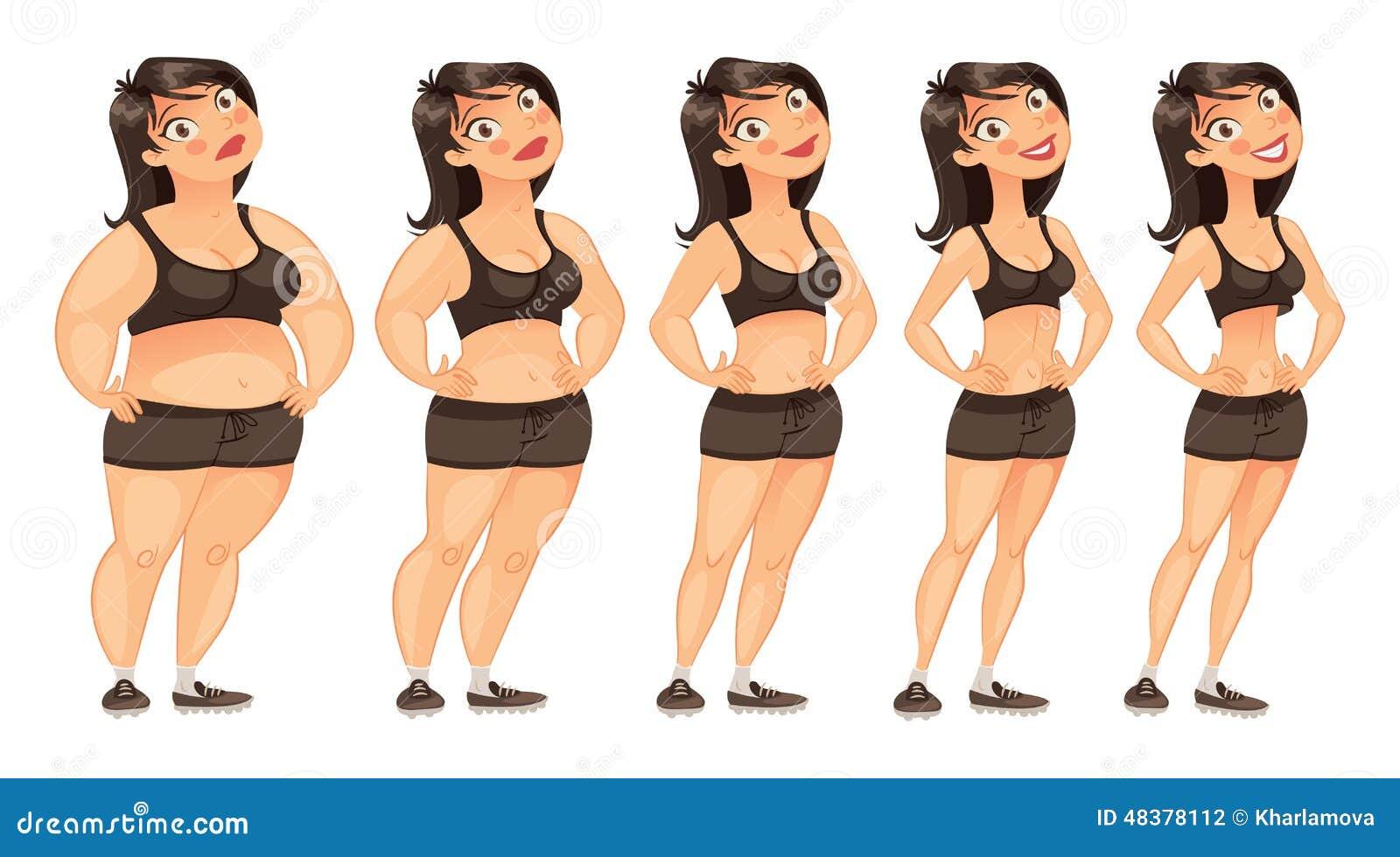 A lista de produtos por dia de perda de peso