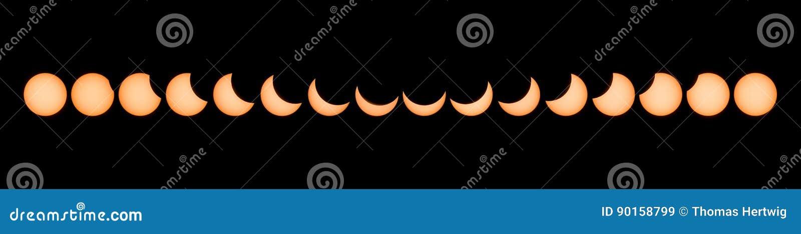 Fases de eclipse solar parcial