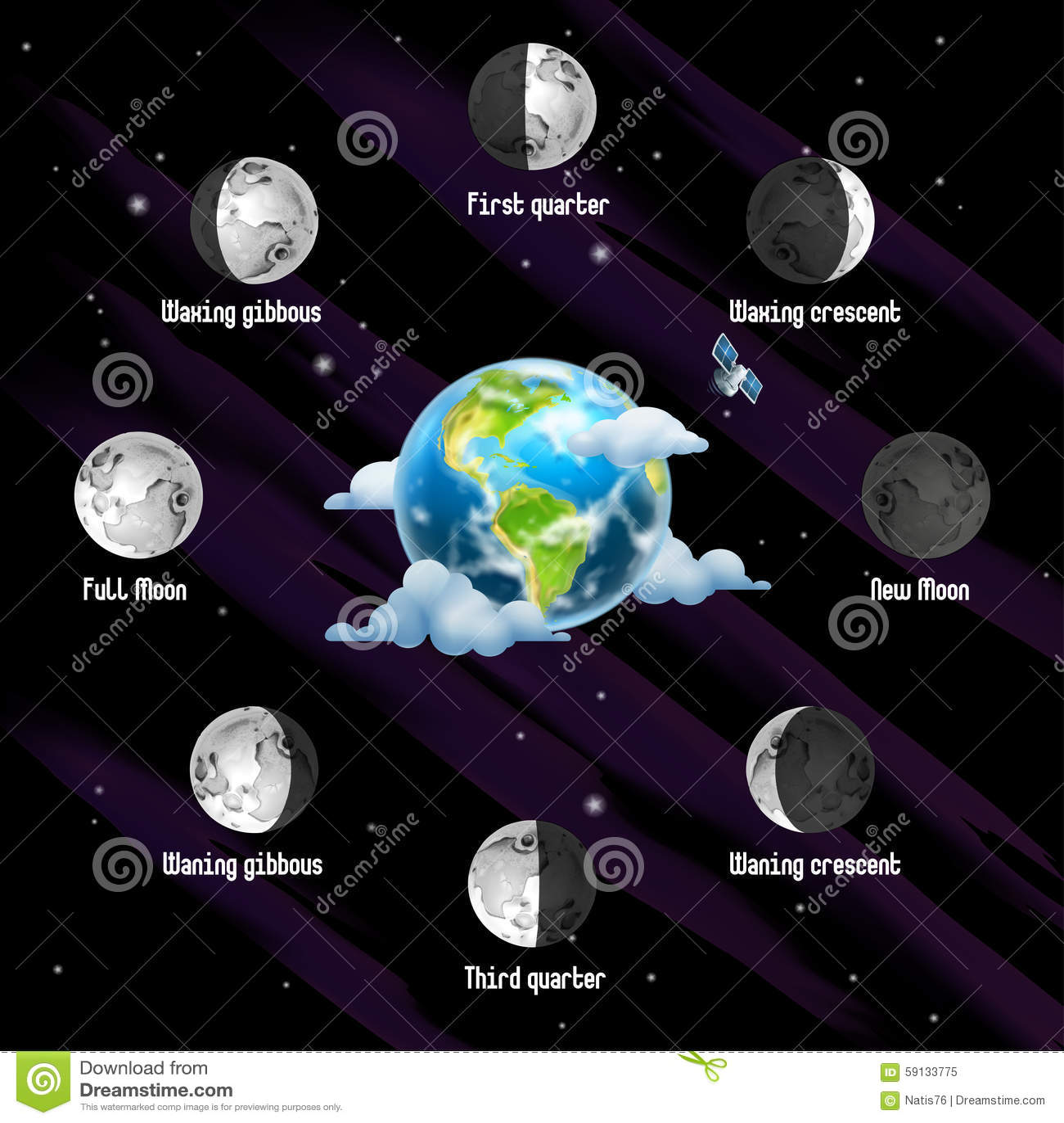 Fases de fondo de la luna