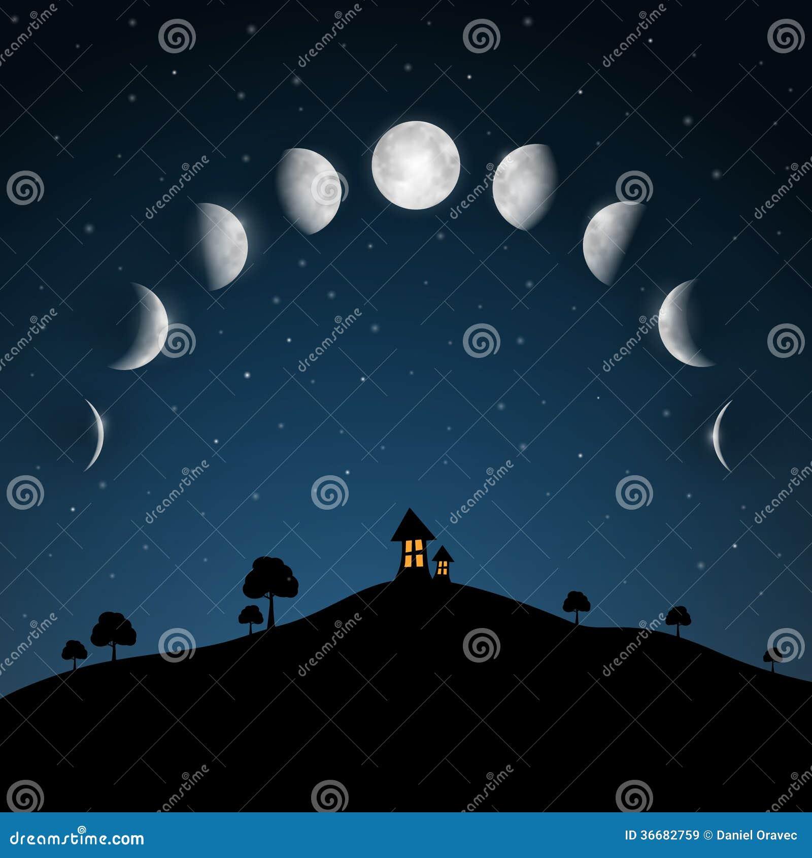 Fases de la luna. Paisaje de la noche.