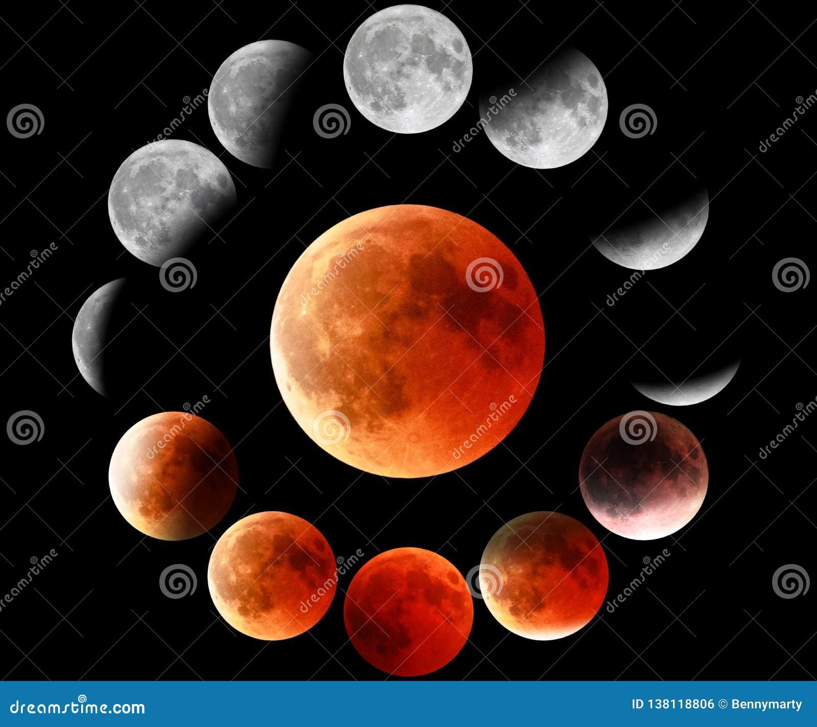 Fases vermelhas da lua no círculo