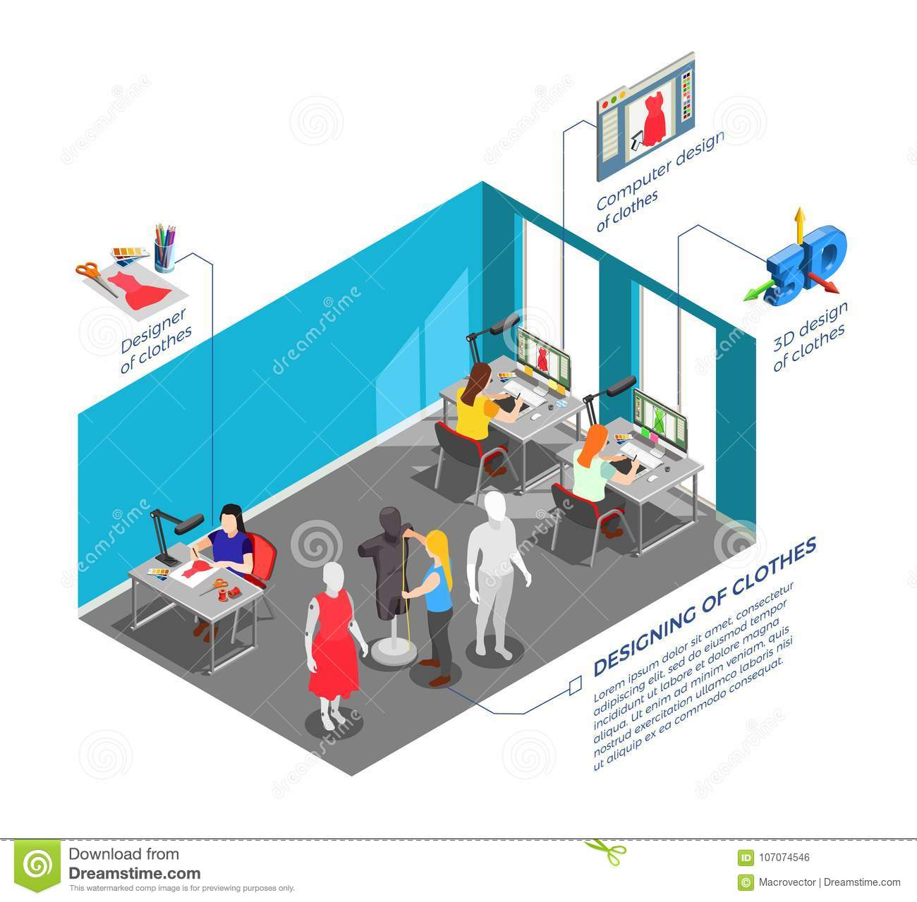 Clothes Factory Designers Isometric Composition