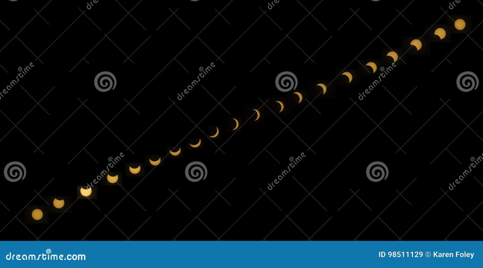 Fasi di eclissi solare parziale