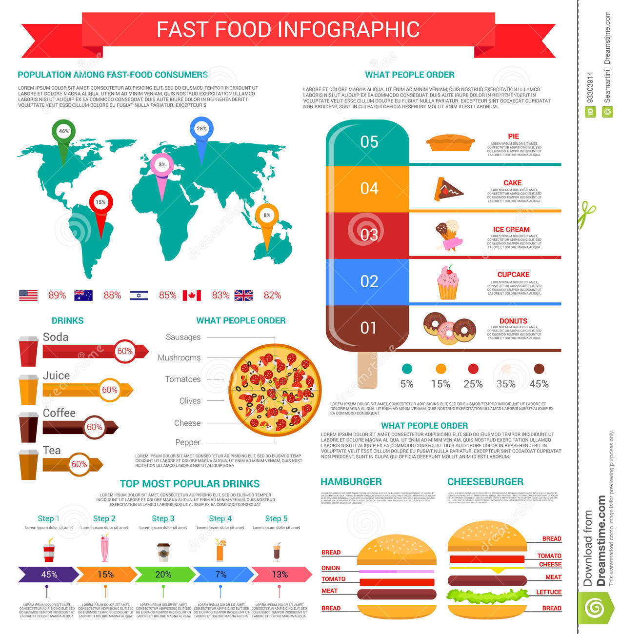 fast food infographic with burger, drink, dessert stock vector Step by Step Flowchart fast food infographic hamburger and cheeseburger ingredients diagram, pizza toppings graph, step chart of popular fast food drink and dessert,