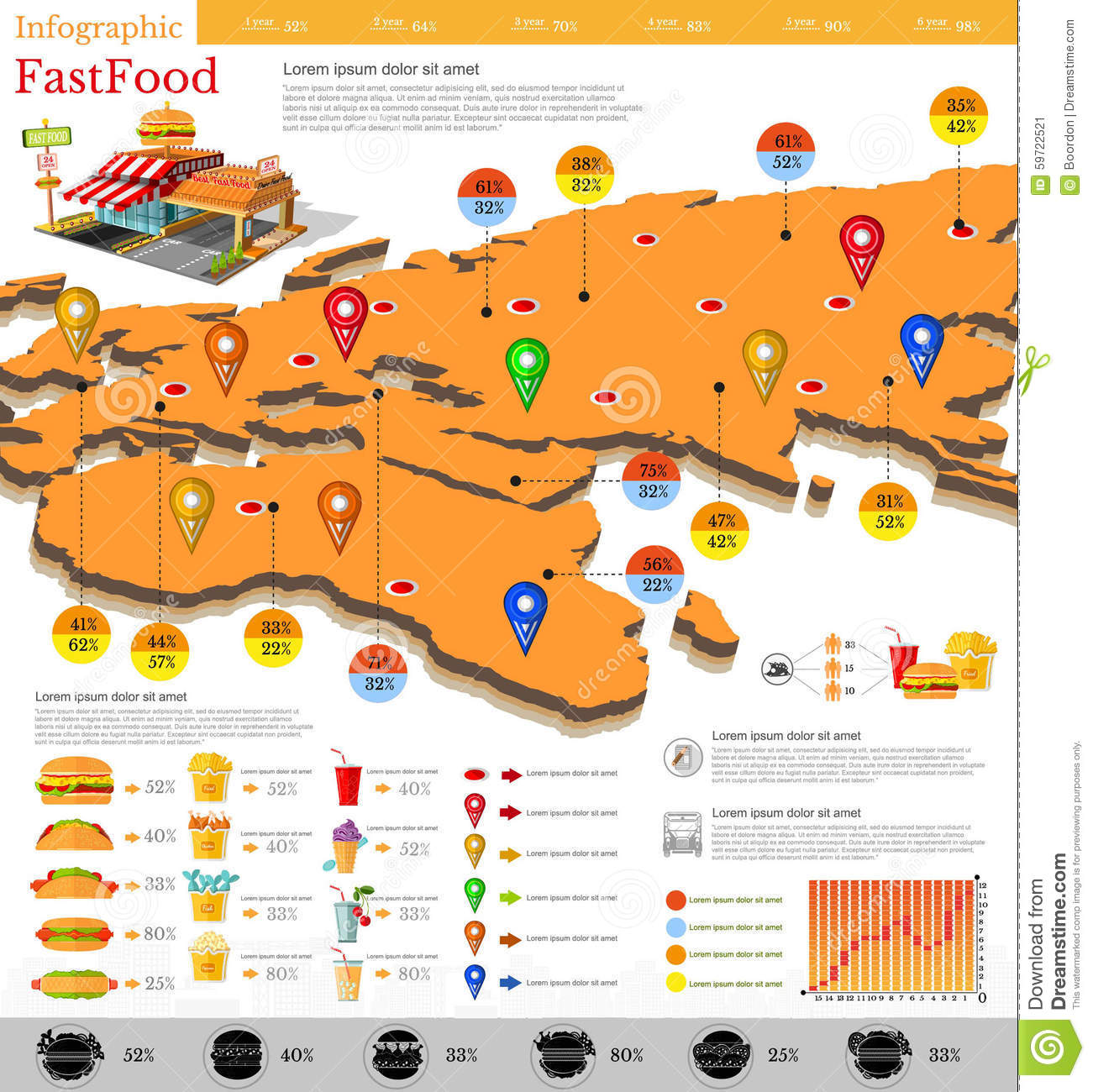 Fast Food Infographic. Map Of Europe And Russia With Different Info ...