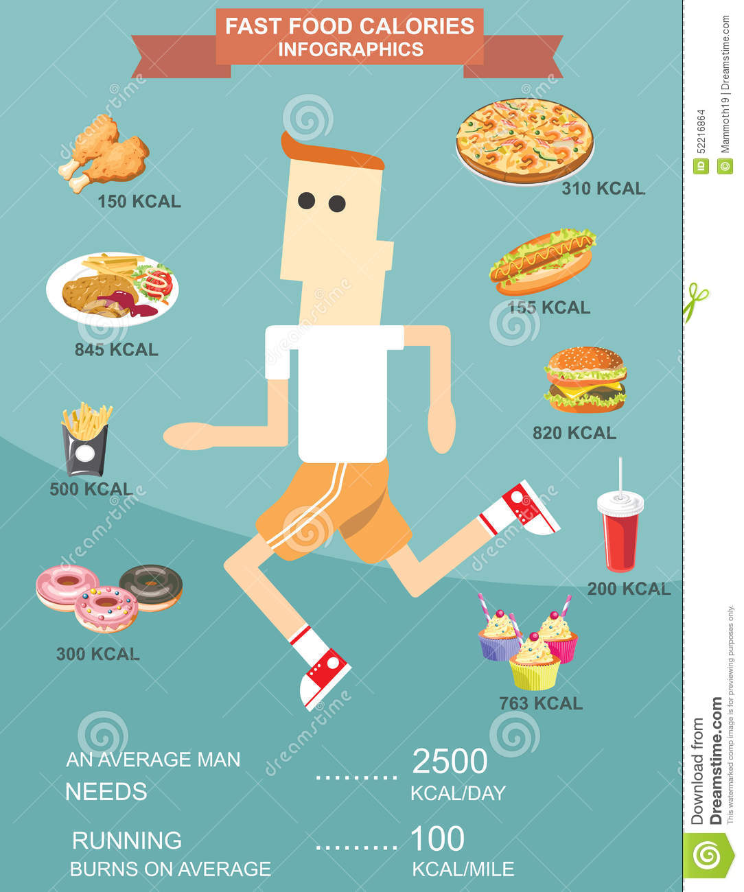 Fast Food Infographics Stock Vector - Image: 52216864