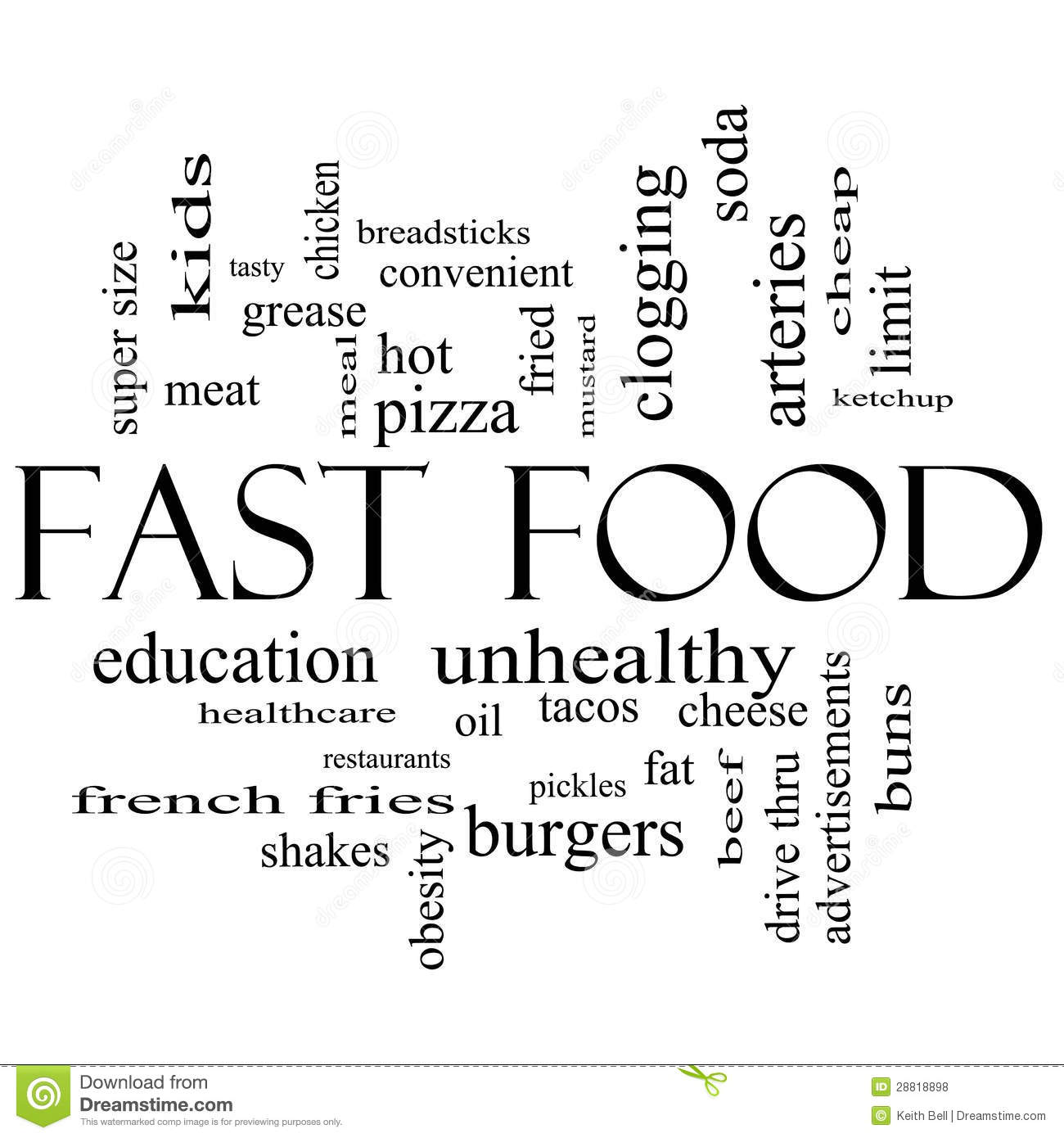 Fast Food Word Cloud Concept in black and white with great terms such ...